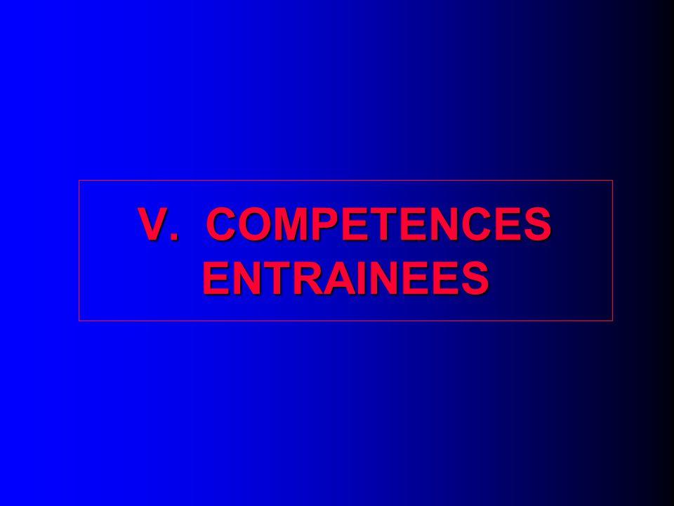 V. 1. Compétences entraînées