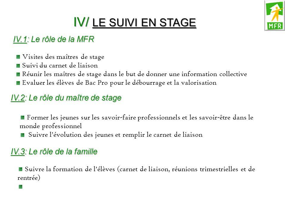 IV/ LE SUIVI EN STAGE IV.1: Le rôle de la MFR