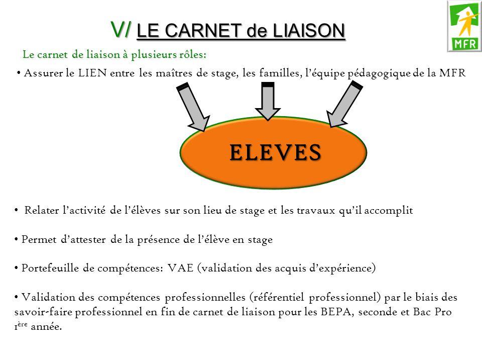 ELEVES V/ LE CARNET de LIAISON Le carnet de liaison à plusieurs rôles: