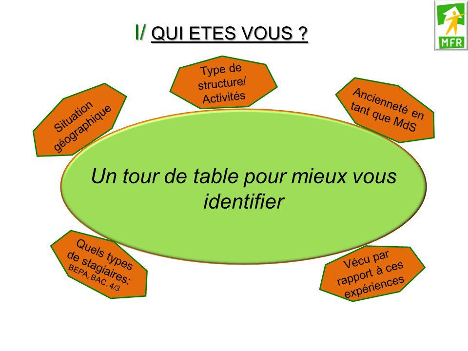 Un tour de table pour mieux vous identifier
