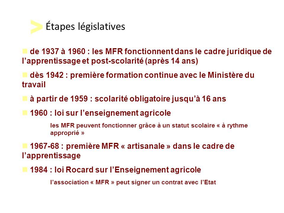 > Étapes législatives