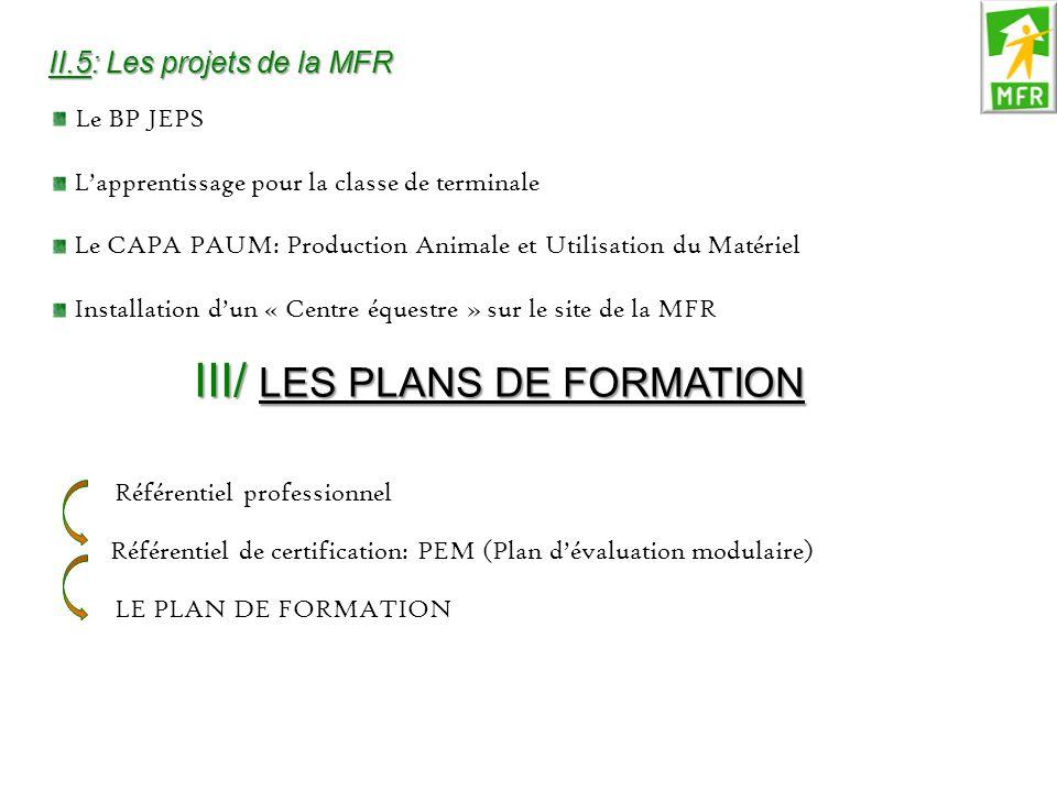 III/ LES PLANS DE FORMATION