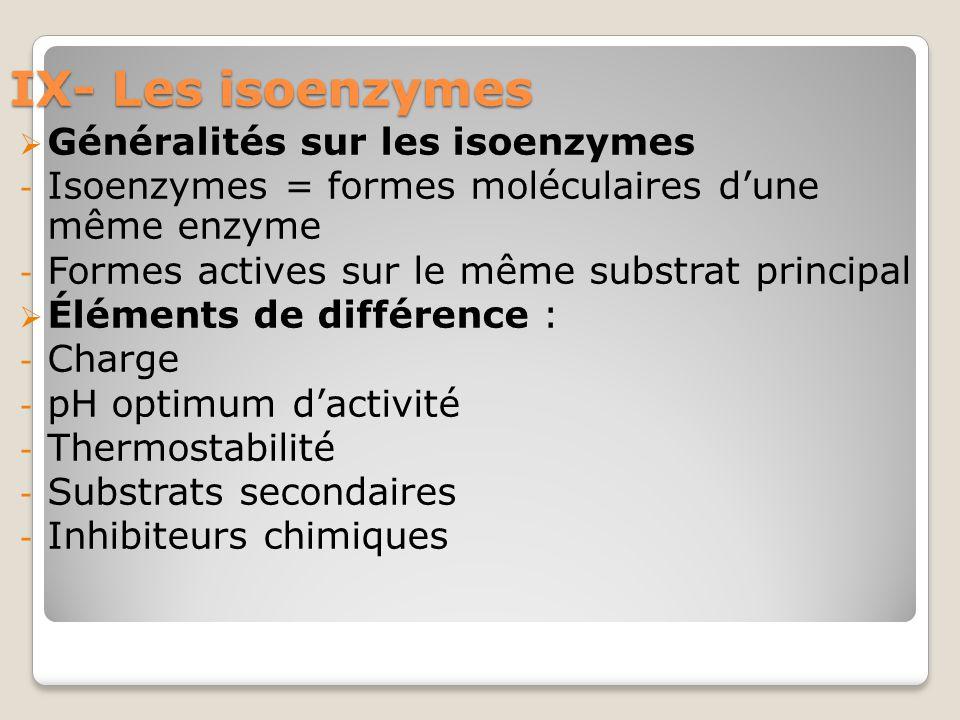 IX- Les isoenzymes Généralités sur les isoenzymes