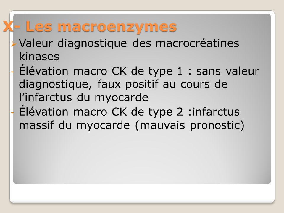 X- Les macroenzymes Valeur diagnostique des macrocréatines kinases