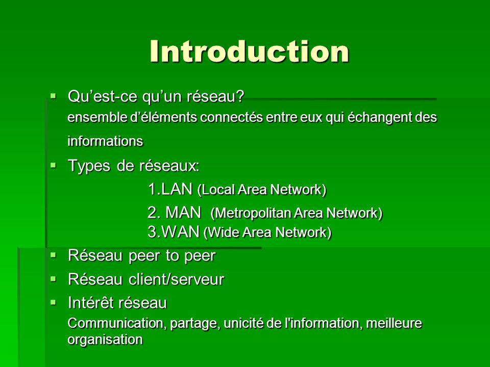 Introduction Qu'est-ce qu'un réseau Types de réseaux:
