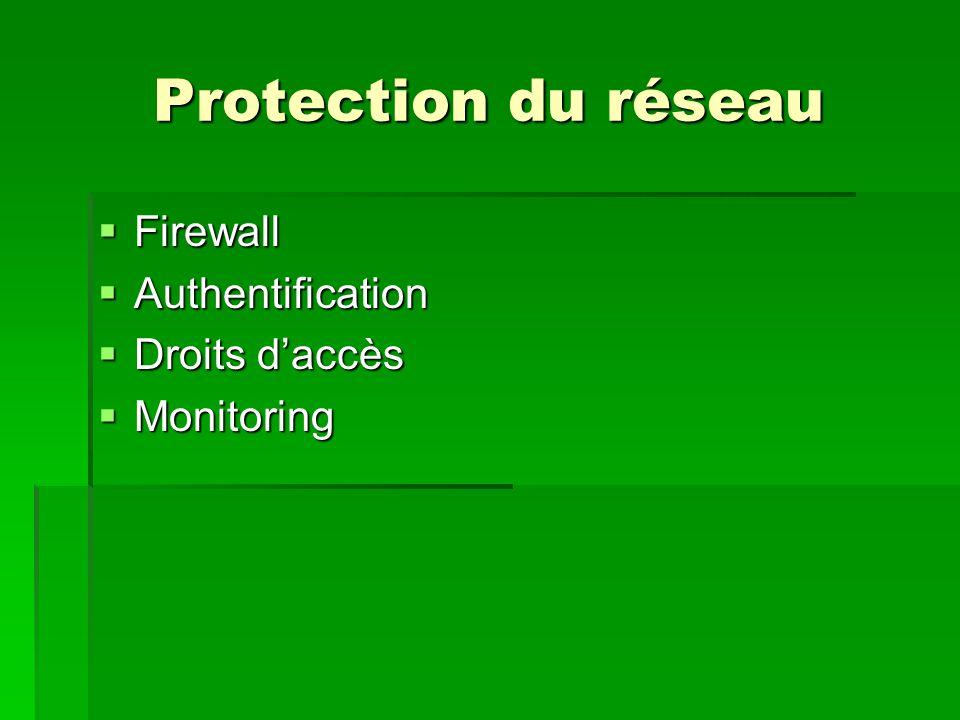 Protection du réseau Firewall Authentification Droits d'accès