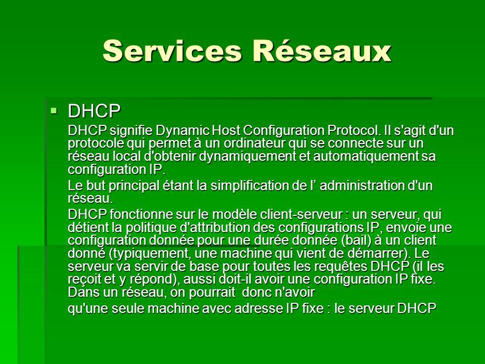 Services Réseaux DHCP.