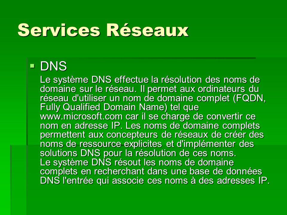 Services Réseaux DNS.