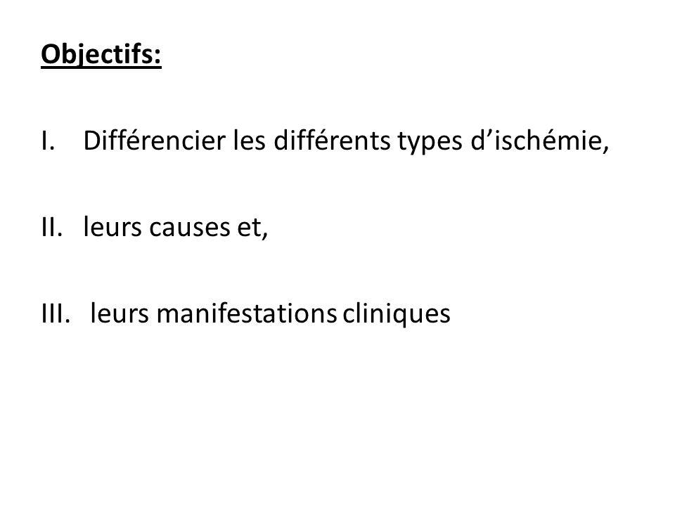 Objectifs: Différencier les différents types d'ischémie, leurs causes et, leurs manifestations cliniques.