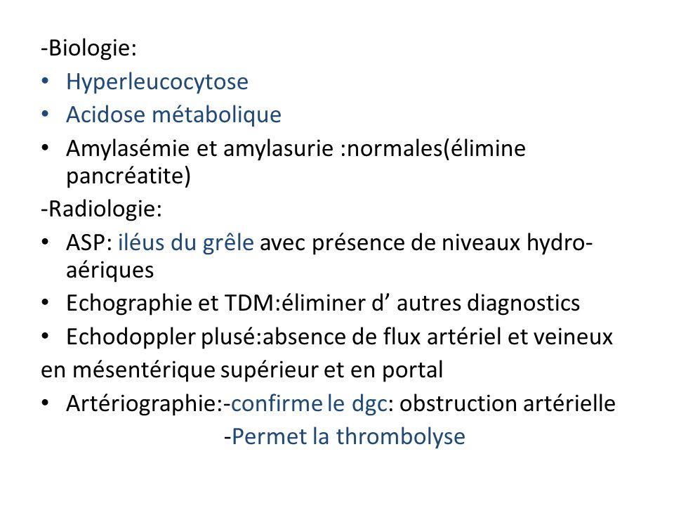 -Biologie: Hyperleucocytose. Acidose métabolique. Amylasémie et amylasurie :normales(élimine pancréatite)