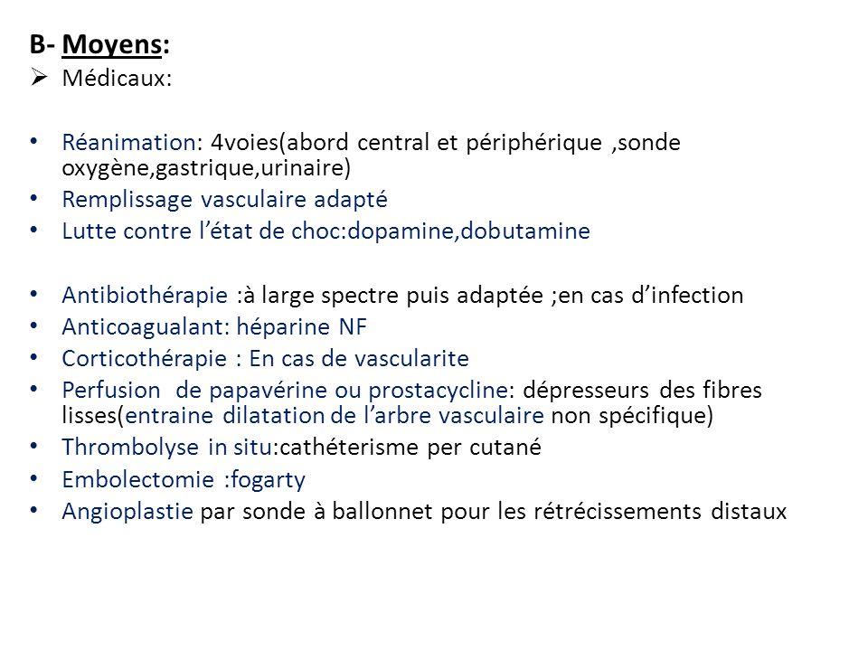 B- Moyens: Médicaux: Réanimation: 4voies(abord central et périphérique ,sonde oxygène,gastrique,urinaire)