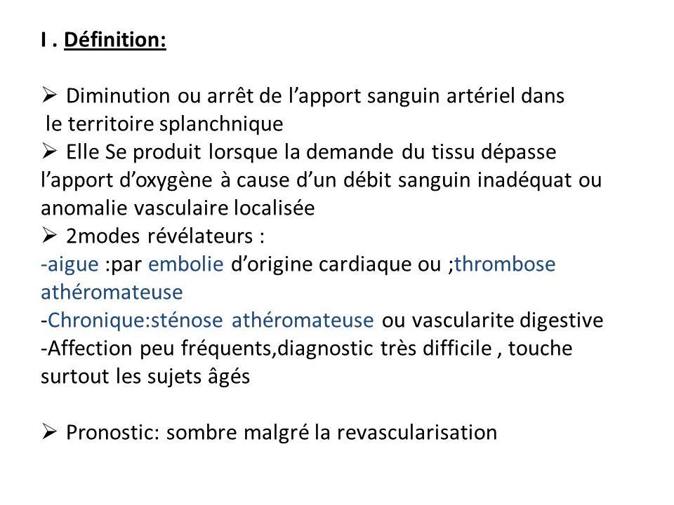 I . Définition: Diminution ou arrêt de l'apport sanguin artériel dans. le territoire splanchnique.