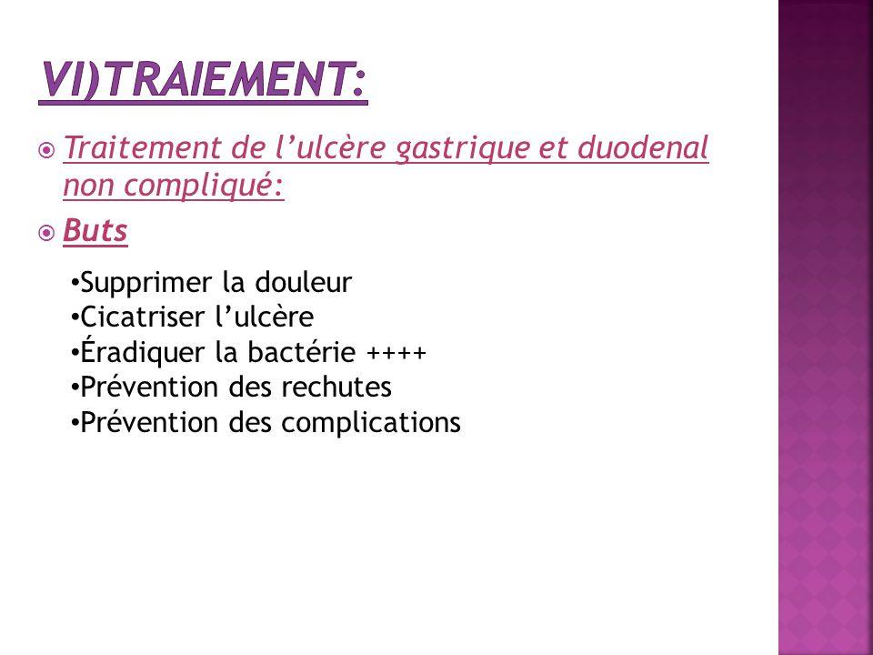vi)Traiement: Traitement de l'ulcère gastrique et duodenal non compliqué: Buts. Supprimer la douleur.
