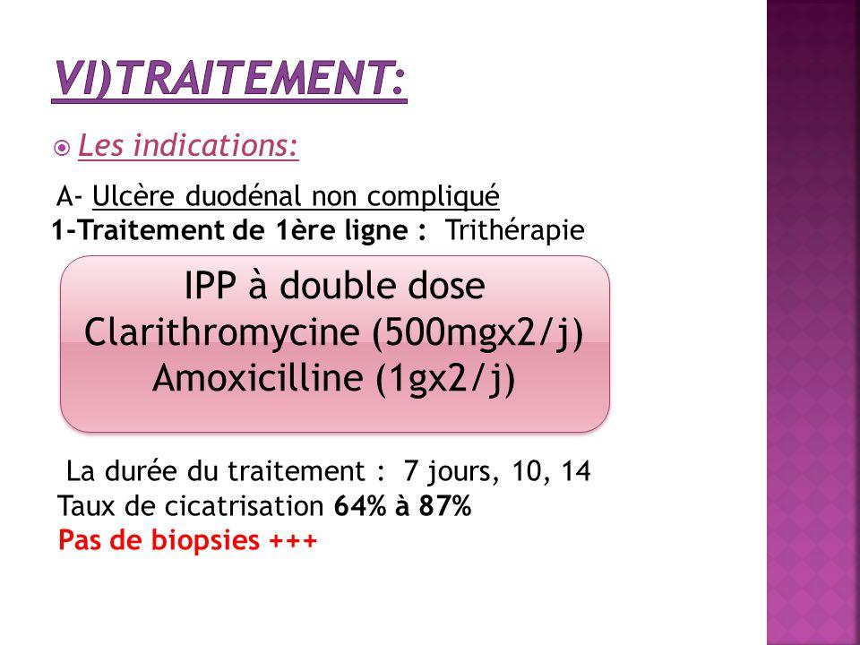 Clarithromycine (500mgx2/j)