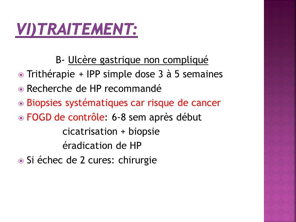 B- Ulcère gastrique non compliqué