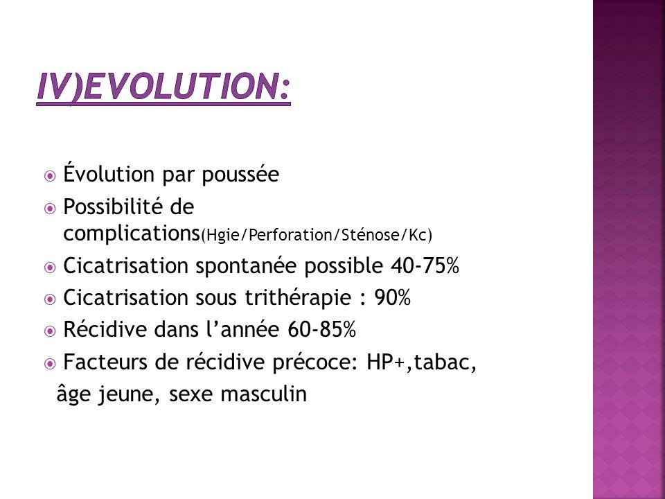 Iv)Evolution: Évolution par poussée
