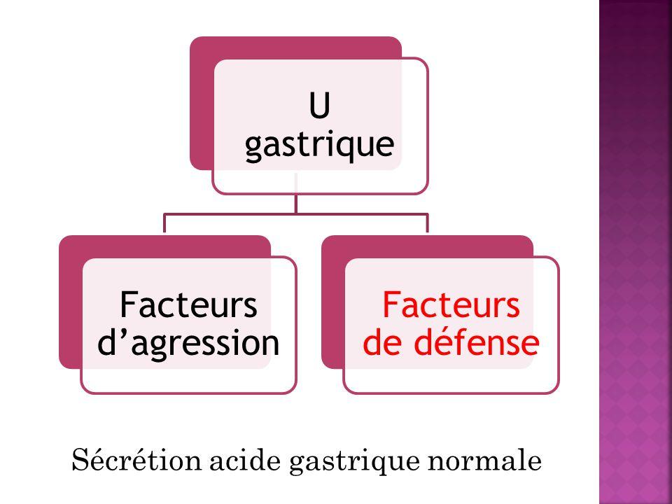Sécrétion acide gastrique normale