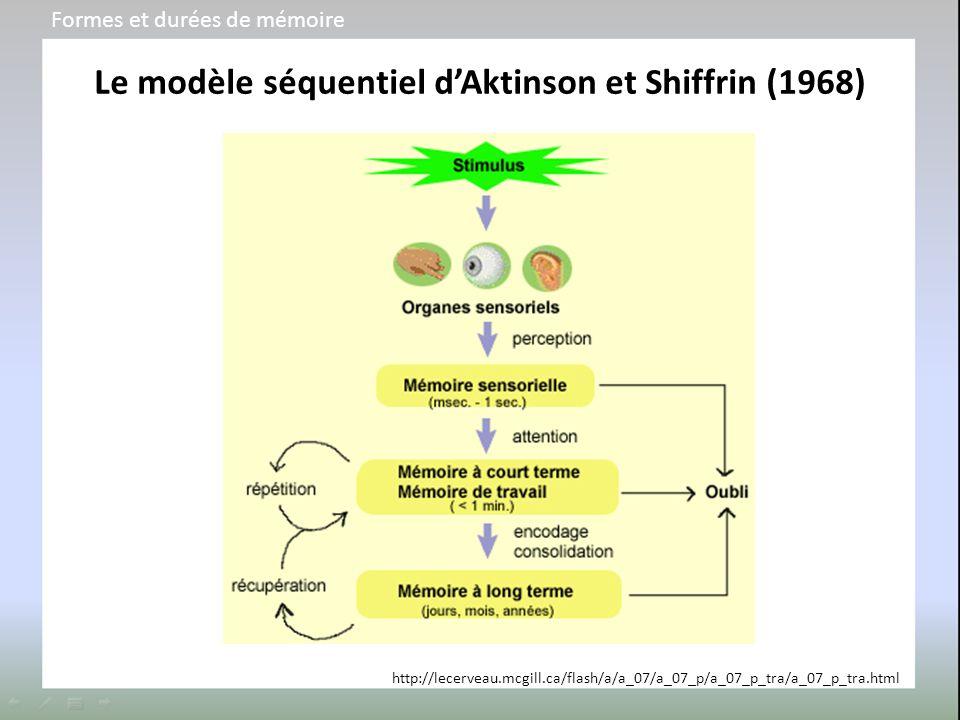 Le modèle séquentiel d'Aktinson et Shiffrin (1968)