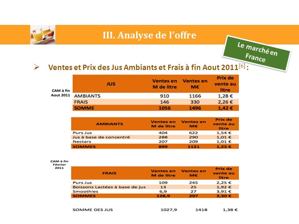 III. Analyse de l'offre Le marché en France.