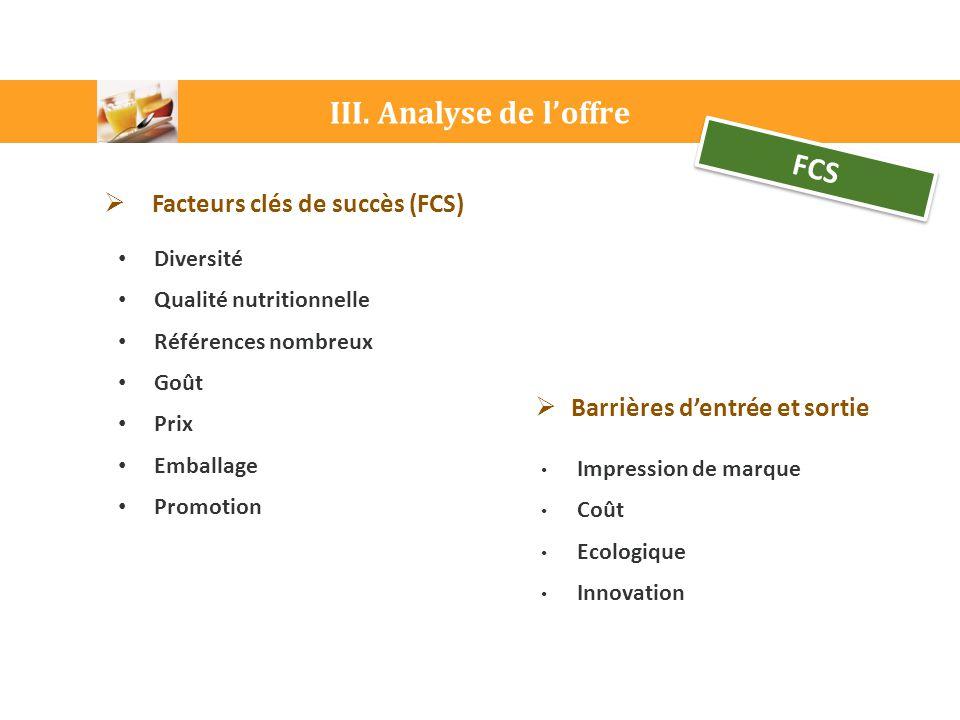 III. Analyse de l'offre FCS Facteurs clés de succès (FCS)