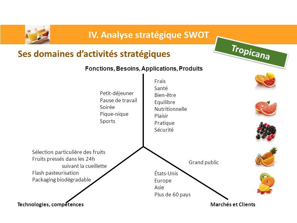 IV. Analyse stratégique SWOT
