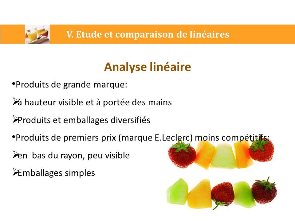 V. Etude et comparaison de linéaires