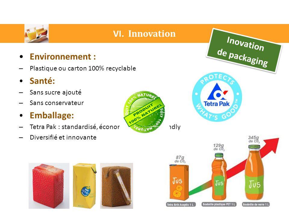 VI. Innovation Inovation de packaging Environnement : Santé: