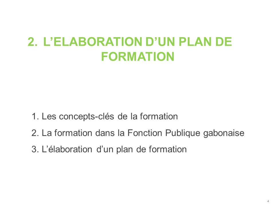 L'ELABORATION D'UN PLAN DE FORMATION