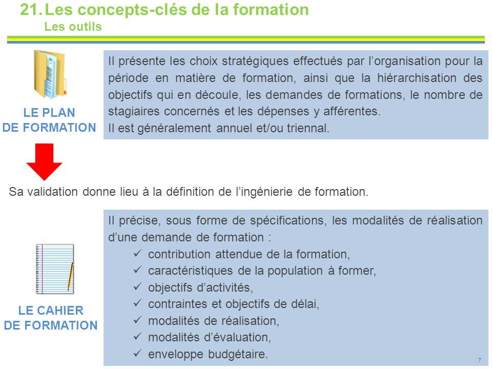 Les concepts-clés de la formation