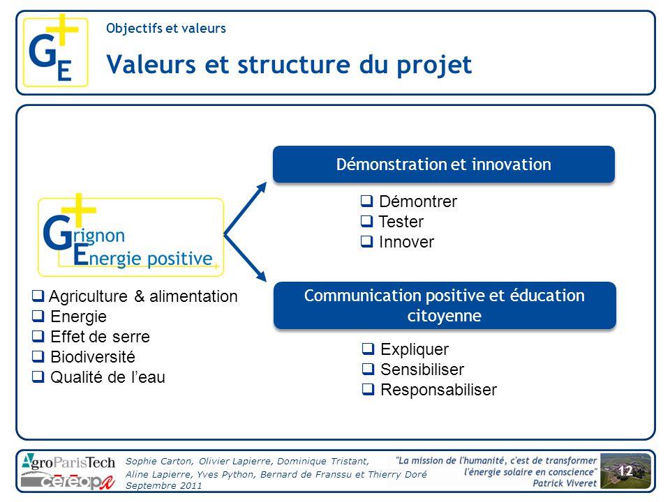 Valeurs et structure du projet