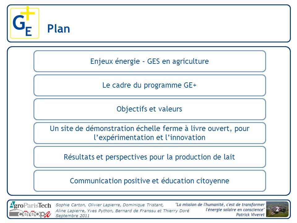 Plan Enjeux énergie – GES en agriculture Le cadre du programme GE+