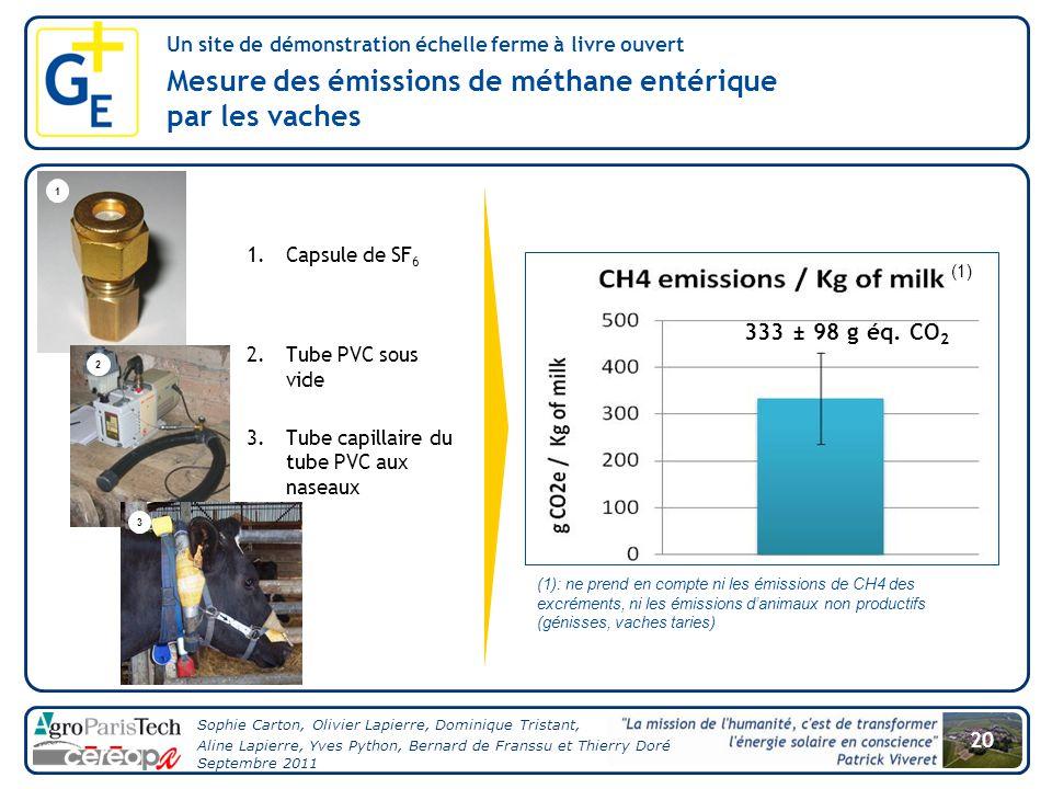 Mesure des émissions de méthane entérique par les vaches