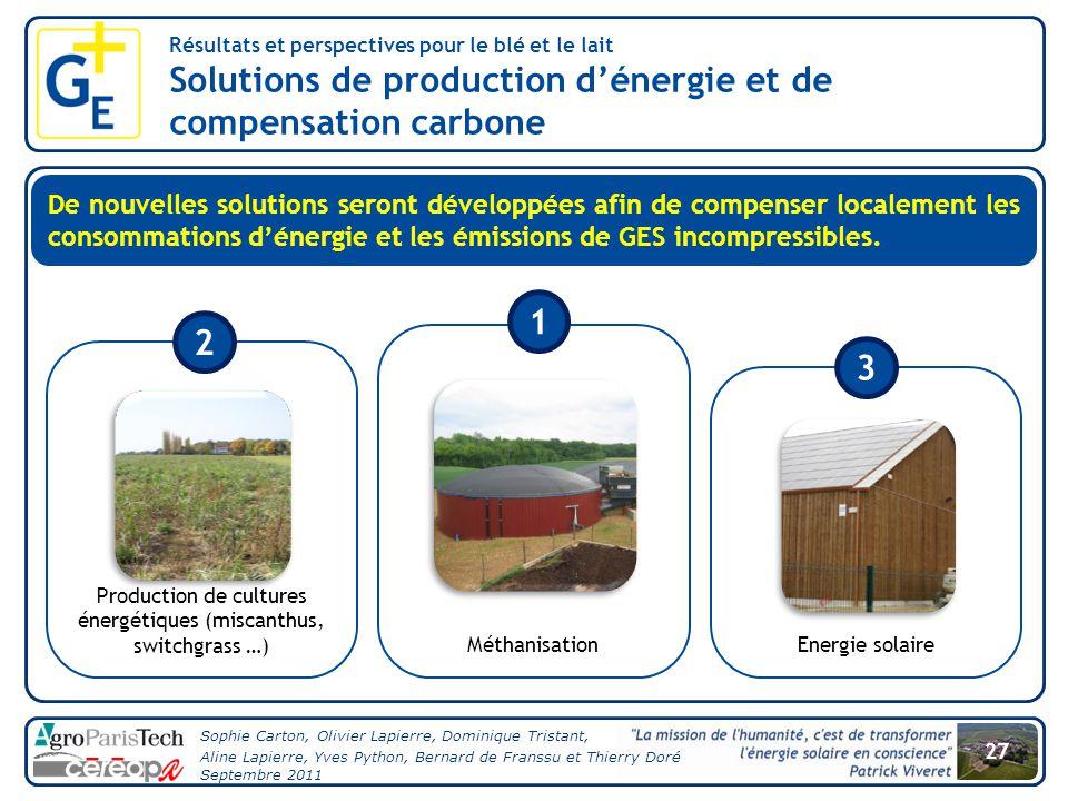 Production de cultures énergétiques (miscanthus, switchgrass …)
