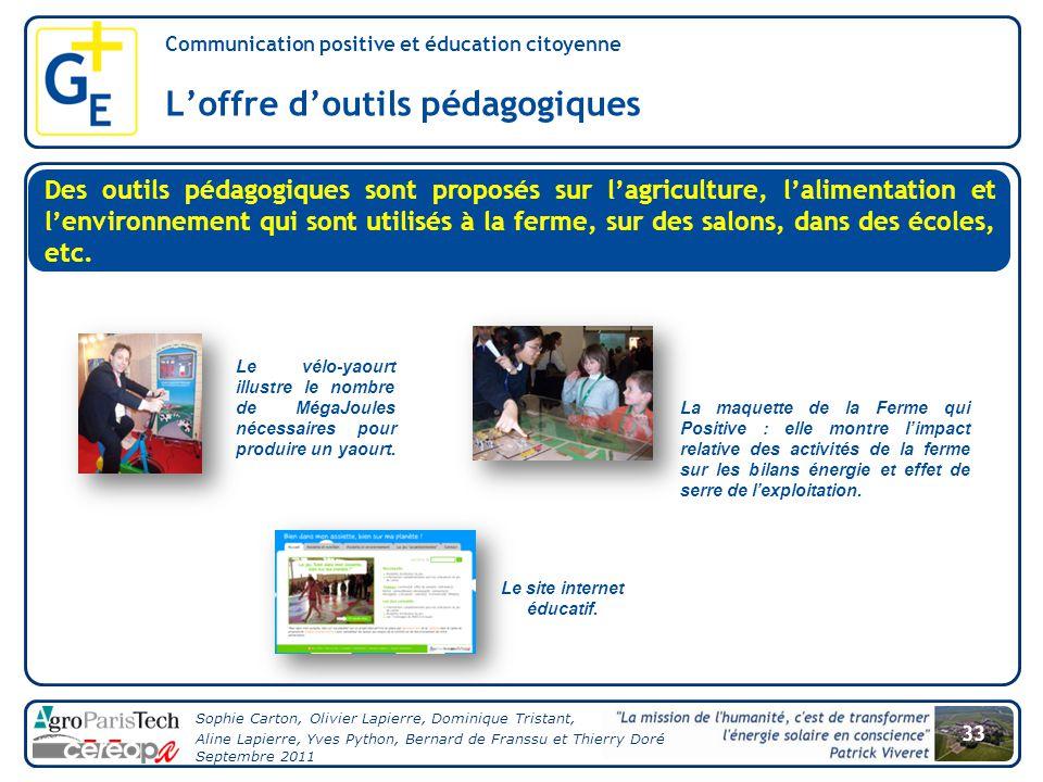 Le site internet éducatif.