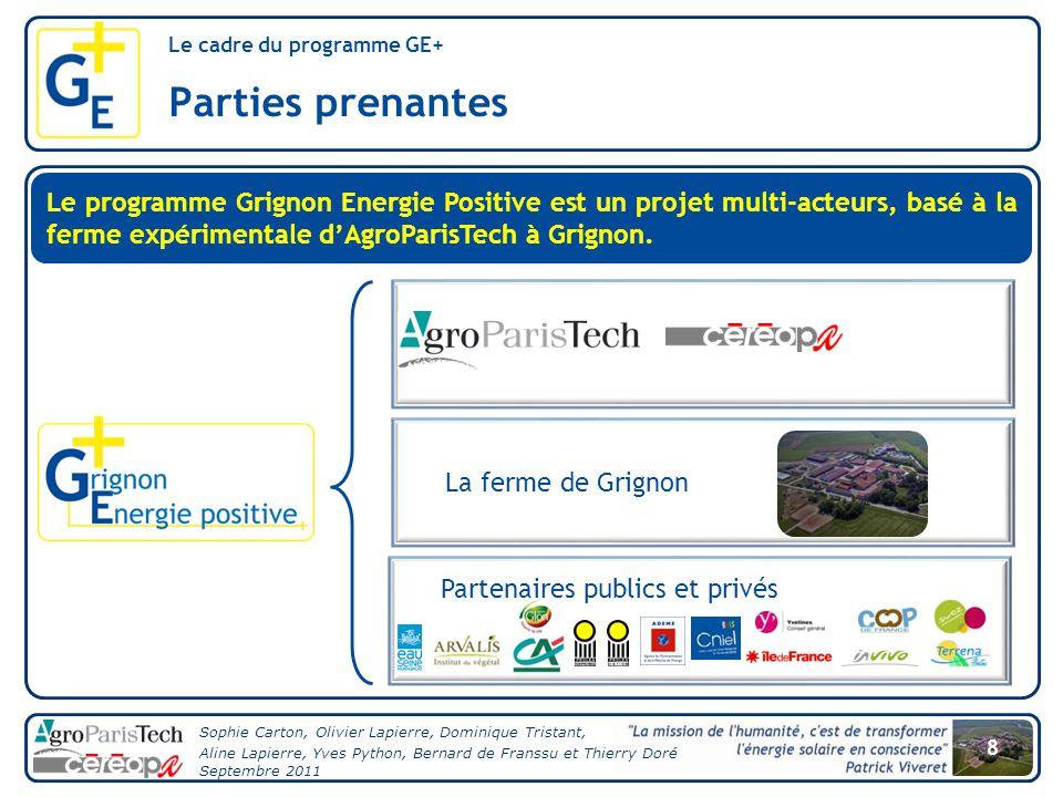 Le cadre du programme GE+