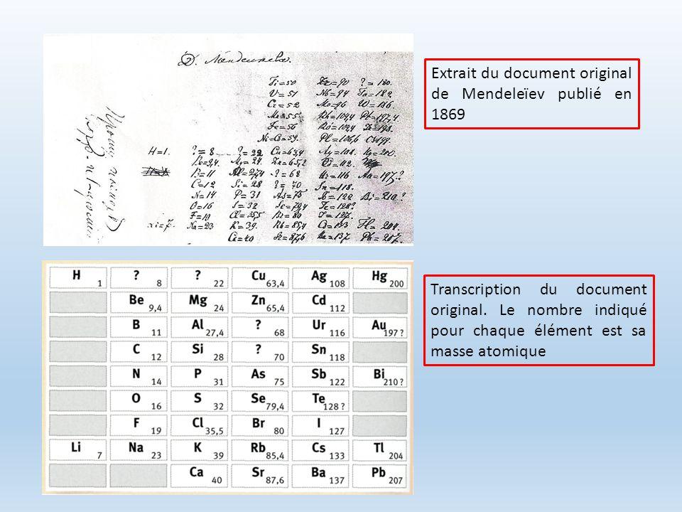 Extrait du document original de Mendeleïev publié en 1869