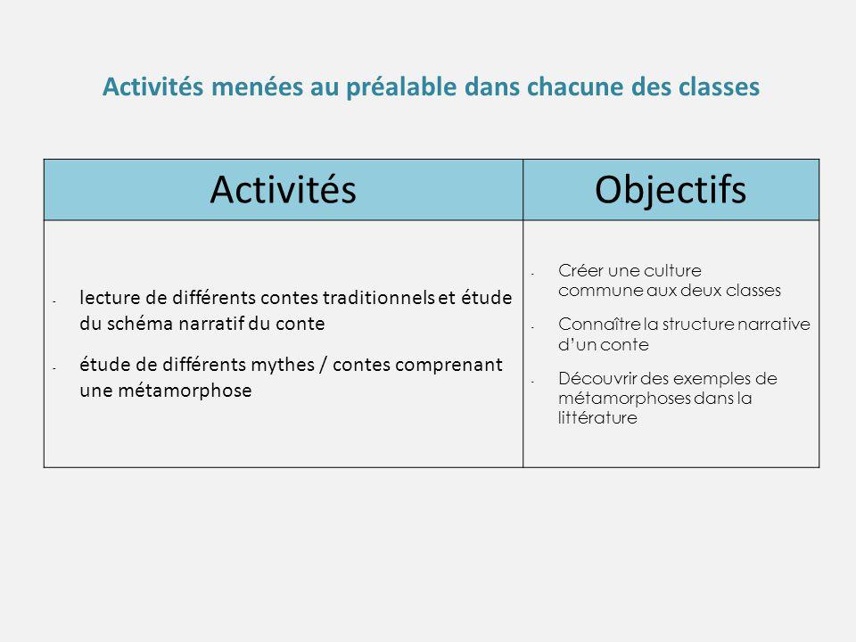 Activités menées au préalable dans chacune des classes