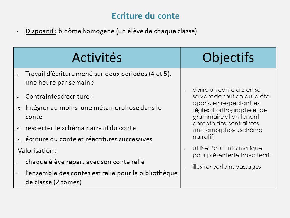 Activités Objectifs Ecriture du conte