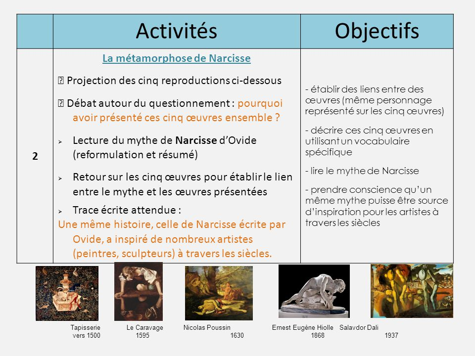 La métamorphose de Narcisse