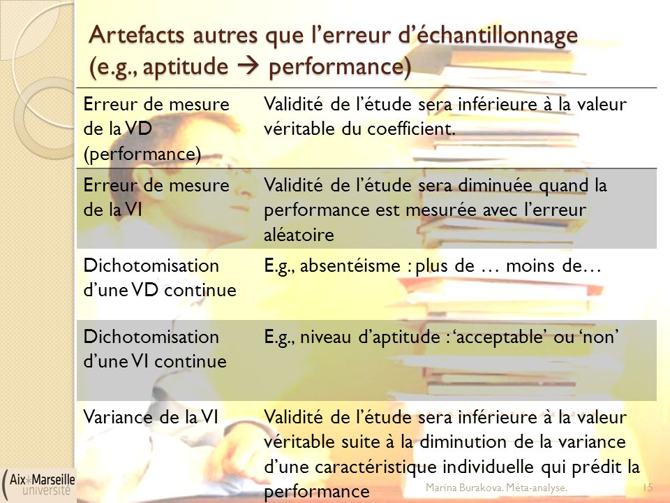 Artefacts autres que l'erreur d'échantillonnage (e. g