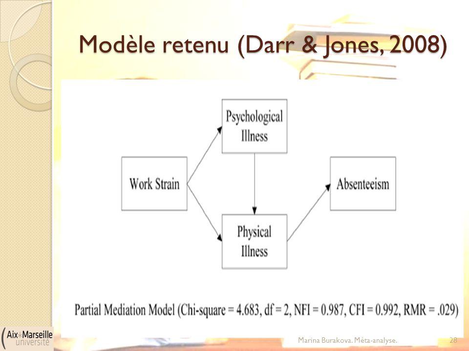 Modèle retenu (Darr & Jones, 2008)
