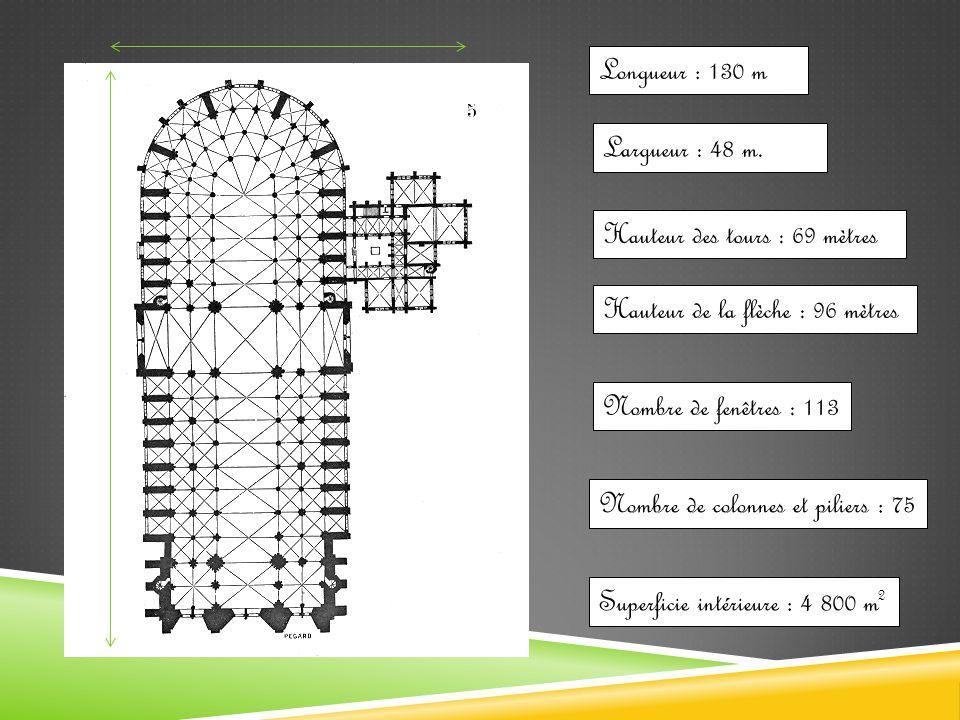 Longueur : 130 m Largueur : 48 m. Hauteur des tours : 69 mètres. Hauteur de la flèche : 96 mètres.