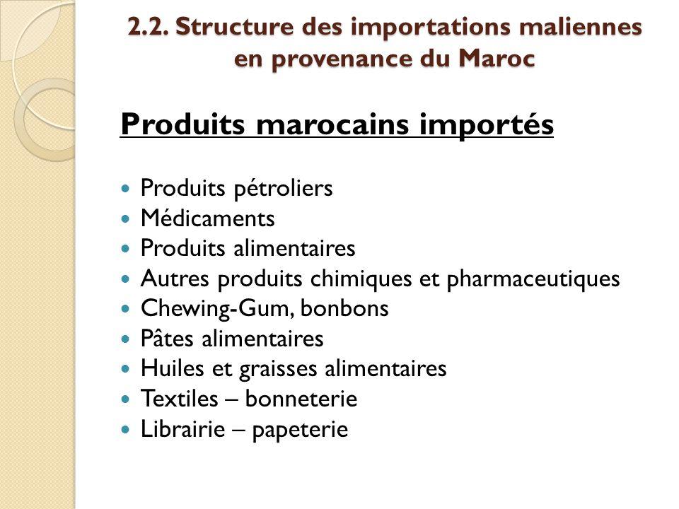 2.2. Structure des importations maliennes en provenance du Maroc