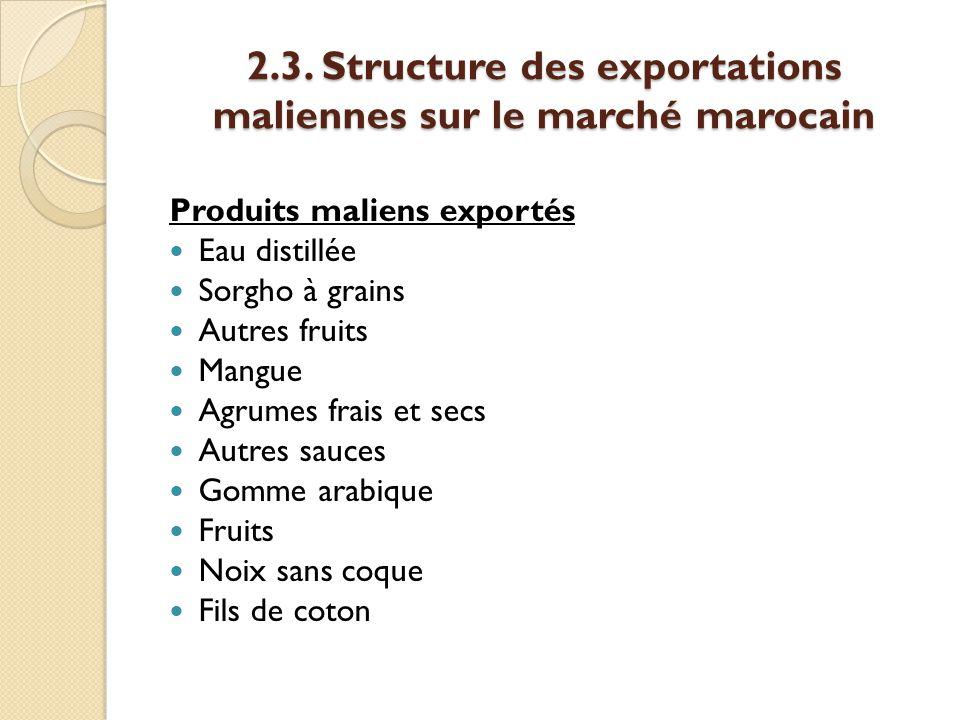 2.3. Structure des exportations maliennes sur le marché marocain