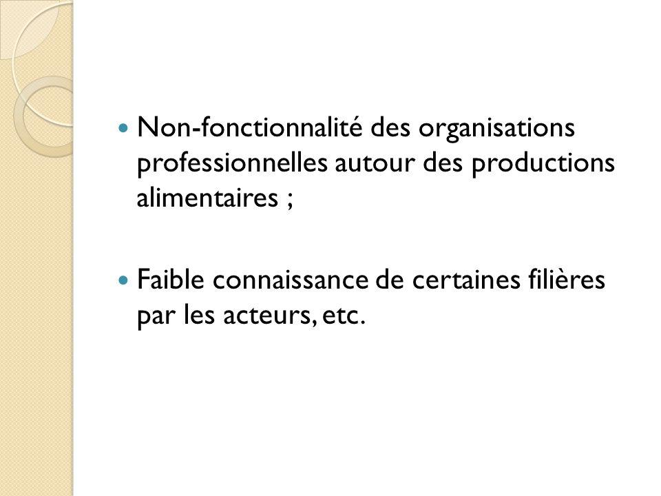 Non-fonctionnalité des organisations professionnelles autour des productions alimentaires ;
