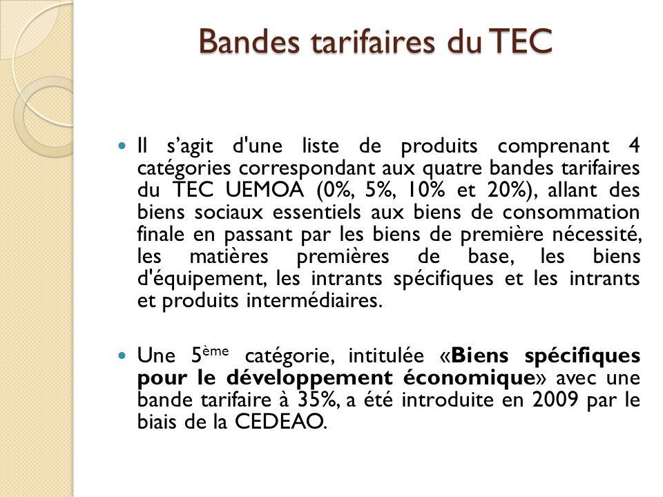 Bandes tarifaires du TEC