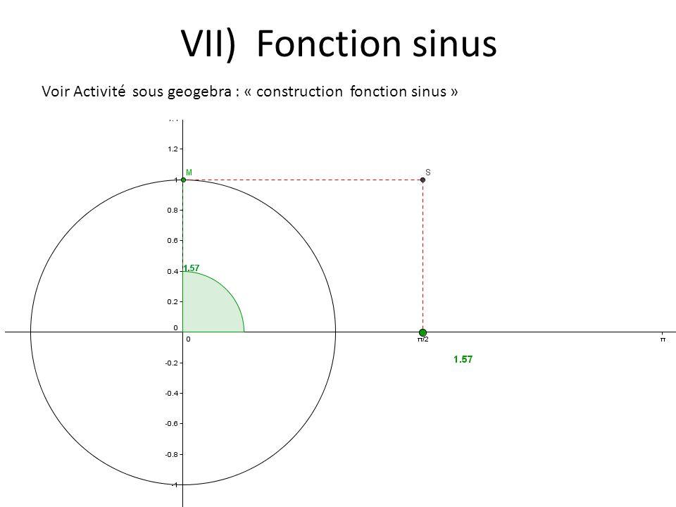 VII) Fonction sinus Voir Activité sous geogebra : « construction fonction sinus »