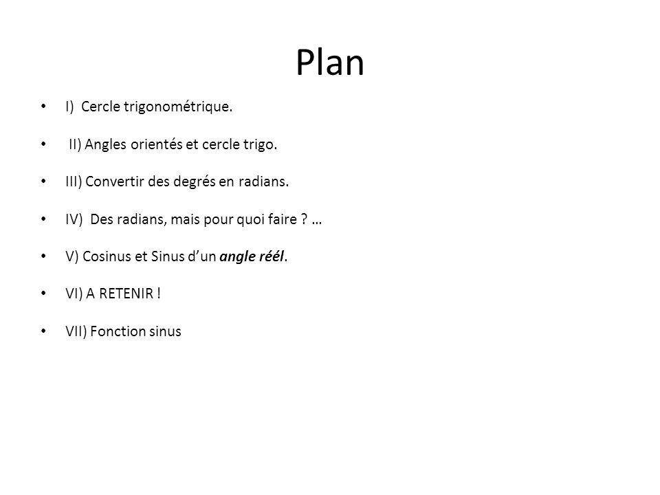 Plan I) Cercle trigonométrique. II) Angles orientés et cercle trigo.