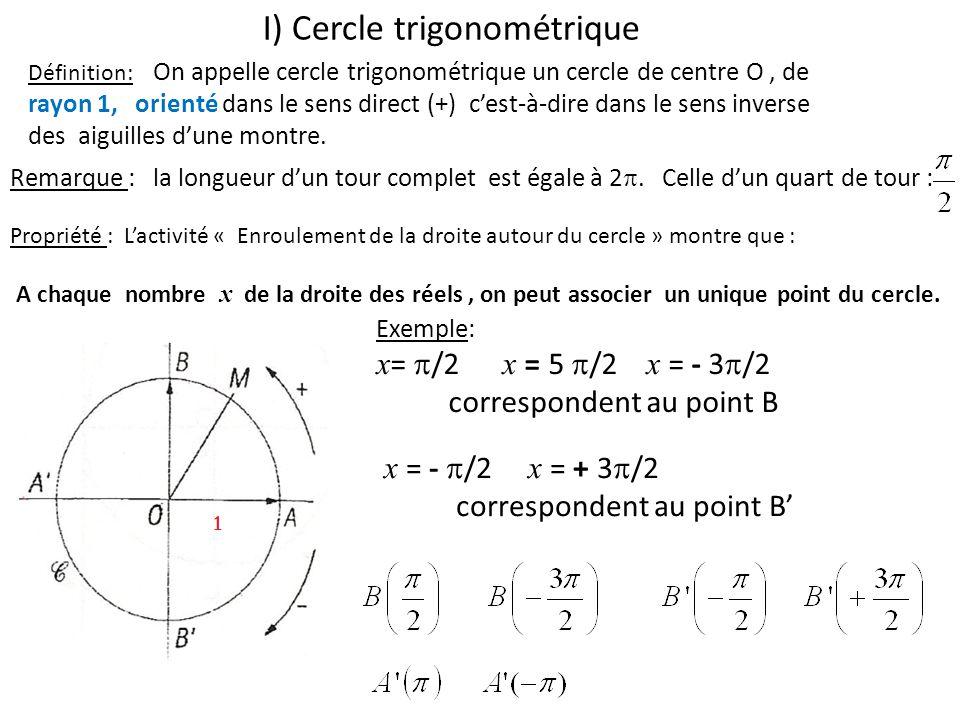 I) Cercle trigonométrique