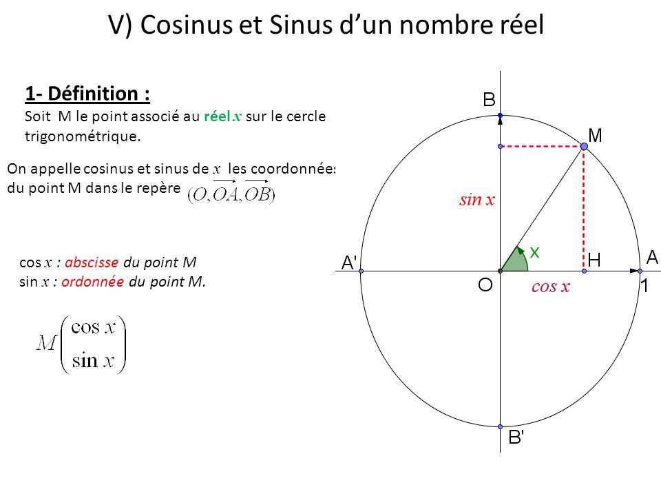 V) Cosinus et Sinus d'un nombre réel